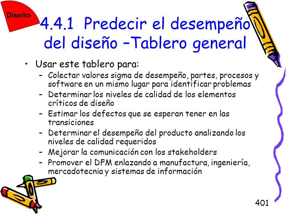 401 4.4.1 Predecir el desempeño del diseño –Tablero general Usar este tablero para: –Colectar valores sigma de desempeño, partes, procesos y software
