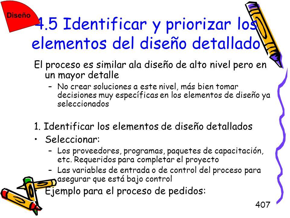 407 4.5 Identificar y priorizar los elementos del diseño detallado El proceso es similar ala diseño de alto nivel pero en un mayor detalle –No crear s