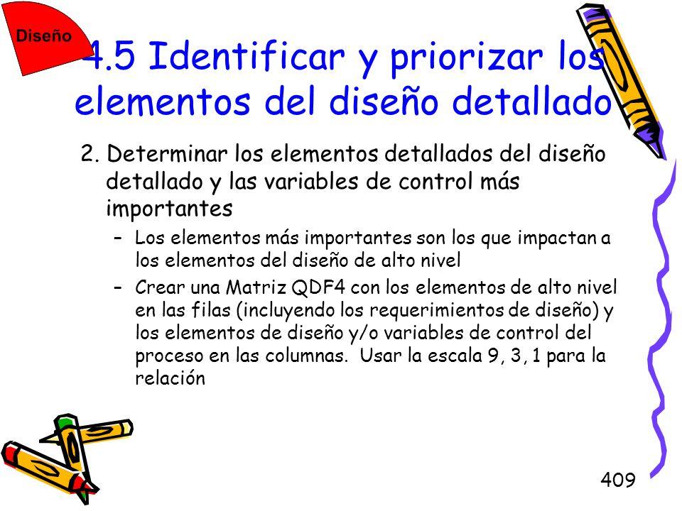 409 4.5 Identificar y priorizar los elementos del diseño detallado 2. Determinar los elementos detallados del diseño detallado y las variables de cont