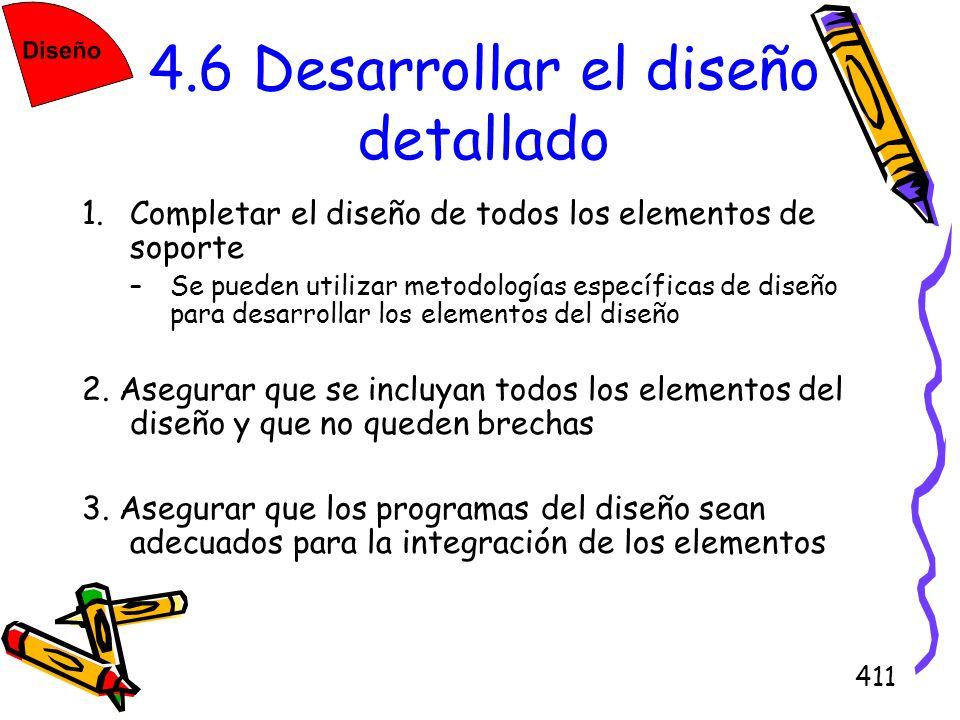 411 4.6 Desarrollar el diseño detallado 1.Completar el diseño de todos los elementos de soporte –Se pueden utilizar metodologías específicas de diseño