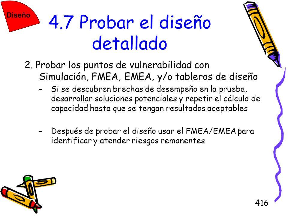 416 4.7 Probar el diseño detallado 2. Probar los puntos de vulnerabilidad con Simulación, FMEA, EMEA, y/o tableros de diseño –Si se descubren brechas