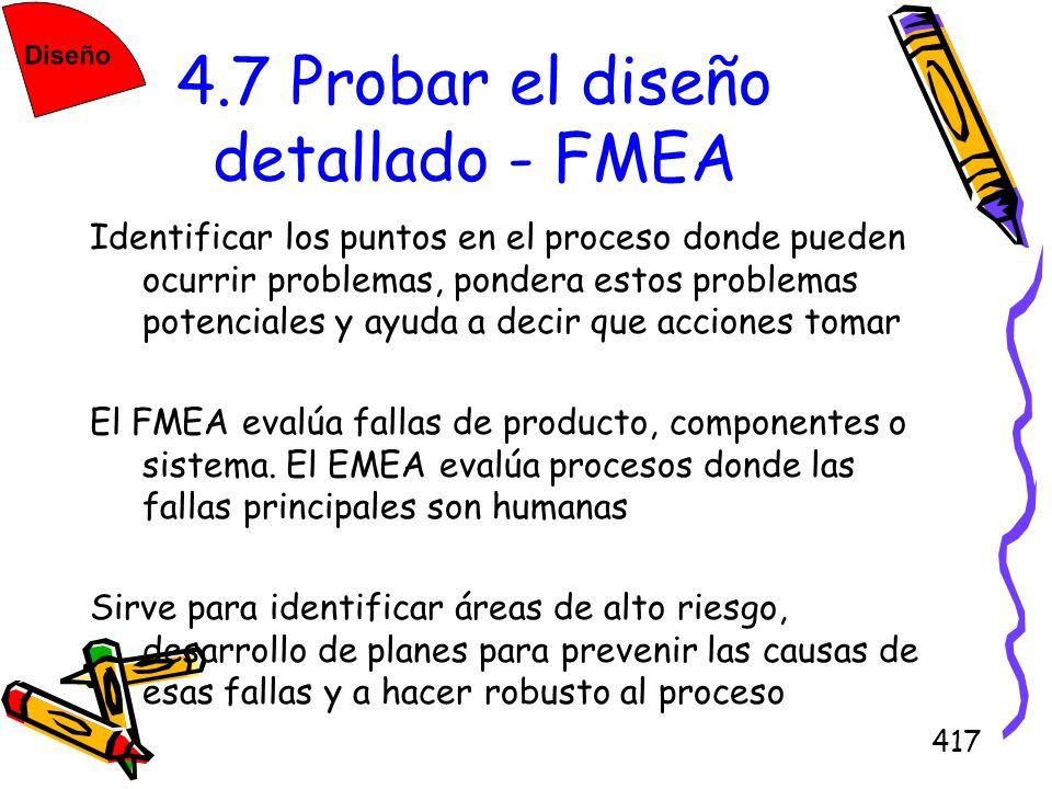 417 4.7 Probar el diseño detallado - FMEA Identificar los puntos en el proceso donde pueden ocurrir problemas, pondera estos problemas potenciales y a