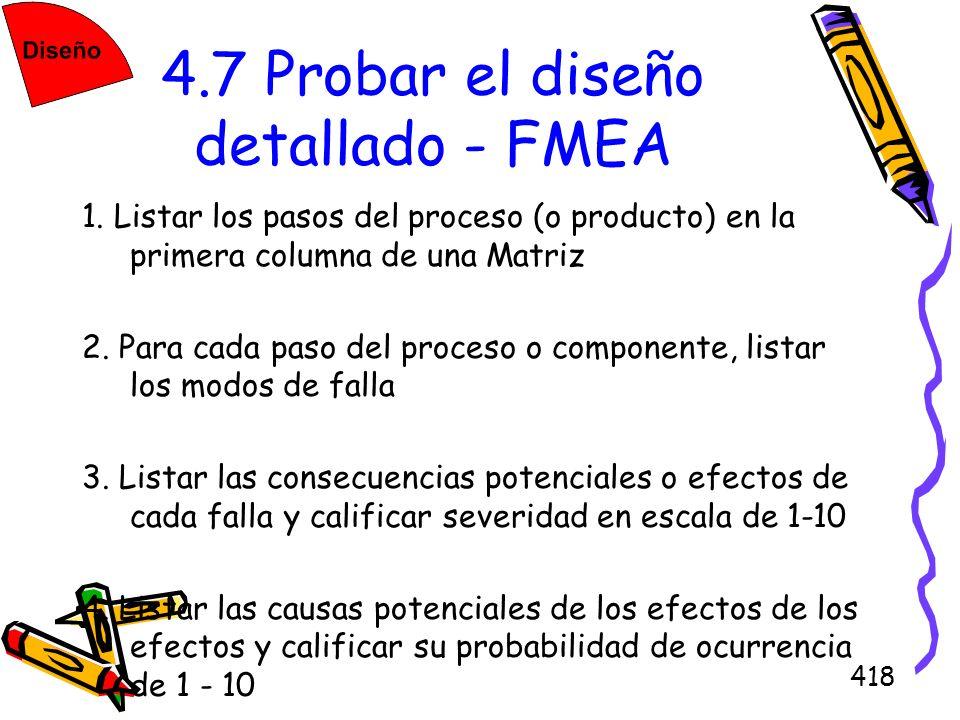 418 4.7 Probar el diseño detallado - FMEA 1. Listar los pasos del proceso (o producto) en la primera columna de una Matriz 2. Para cada paso del proce