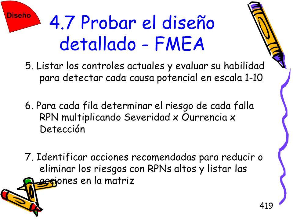 419 4.7 Probar el diseño detallado - FMEA 5. Listar los controles actuales y evaluar su habilidad para detectar cada causa potencial en escala 1-10 6.