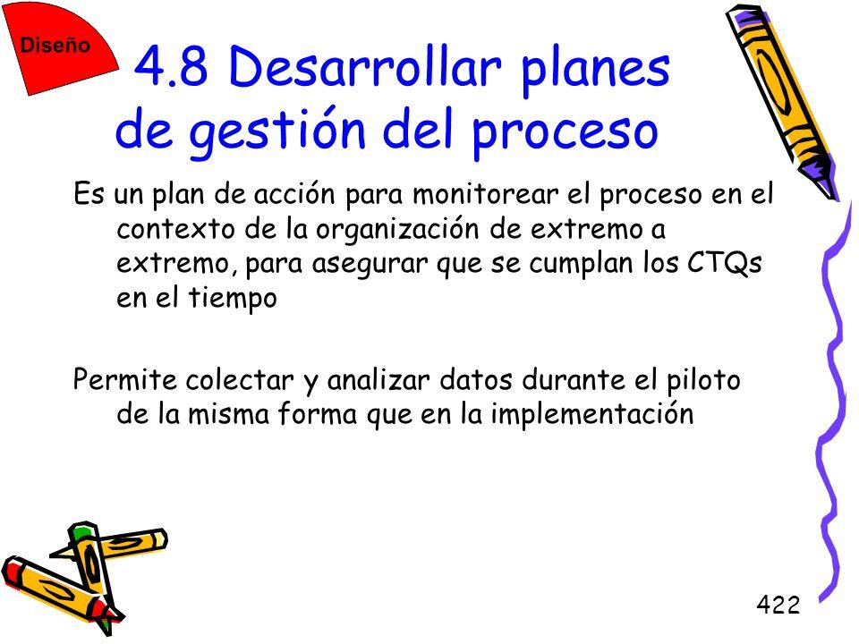 422 4.8 Desarrollar planes de gestión del proceso Es un plan de acción para monitorear el proceso en el contexto de la organización de extremo a extre