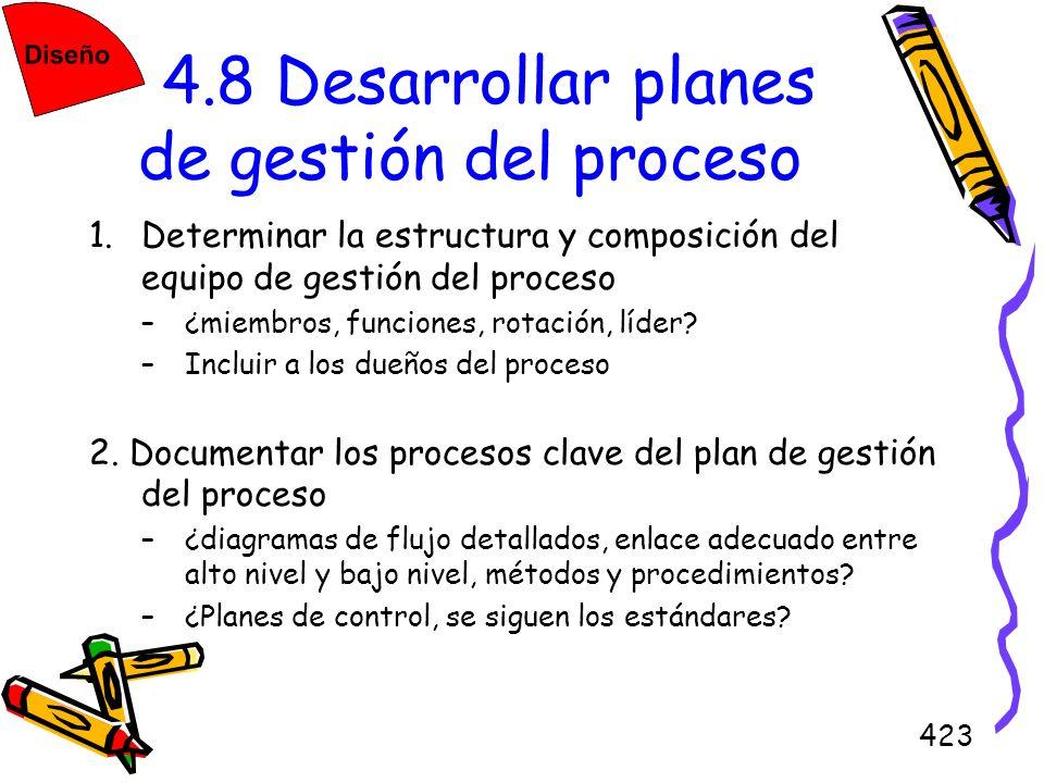 423 4.8 Desarrollar planes de gestión del proceso 1.Determinar la estructura y composición del equipo de gestión del proceso –¿miembros, funciones, ro