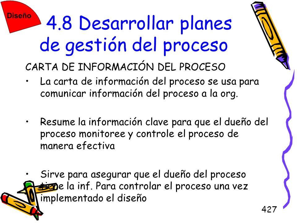 427 4.8 Desarrollar planes de gestión del proceso CARTA DE INFORMACIÓN DEL PROCESO La carta de información del proceso se usa para comunicar informaci