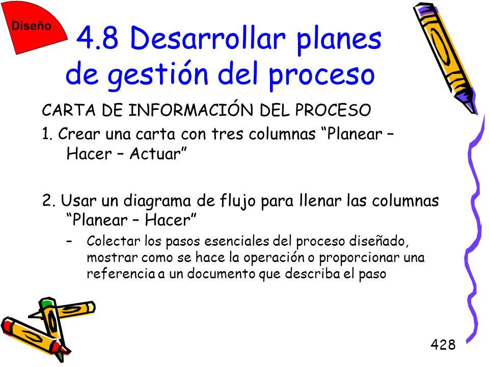 428 4.8 Desarrollar planes de gestión del proceso CARTA DE INFORMACIÓN DEL PROCESO 1. Crear una carta con tres columnas Planear – Hacer – Actuar 2. Us