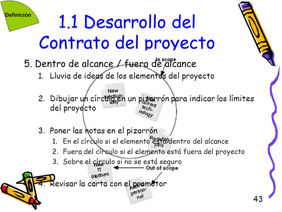 43 1.1 Desarrollo del Contrato del proyecto 5. Dentro de alcance / fuera de alcance 1.Lluvia de ideas de los elementos del proyecto 2.Dibujar un círcu