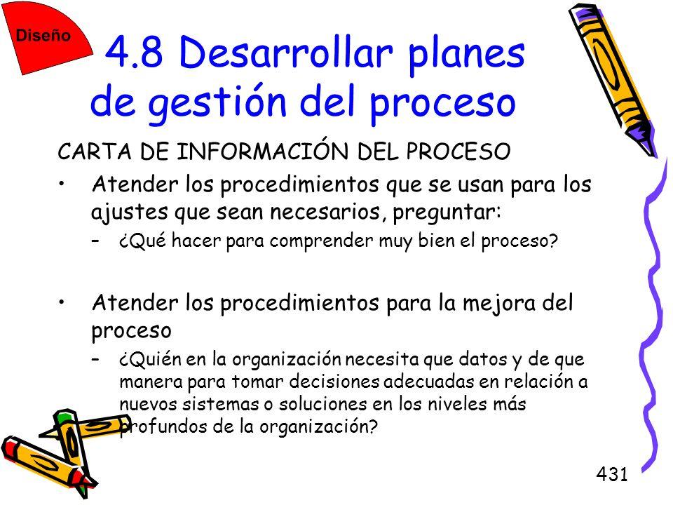 431 4.8 Desarrollar planes de gestión del proceso CARTA DE INFORMACIÓN DEL PROCESO Atender los procedimientos que se usan para los ajustes que sean ne