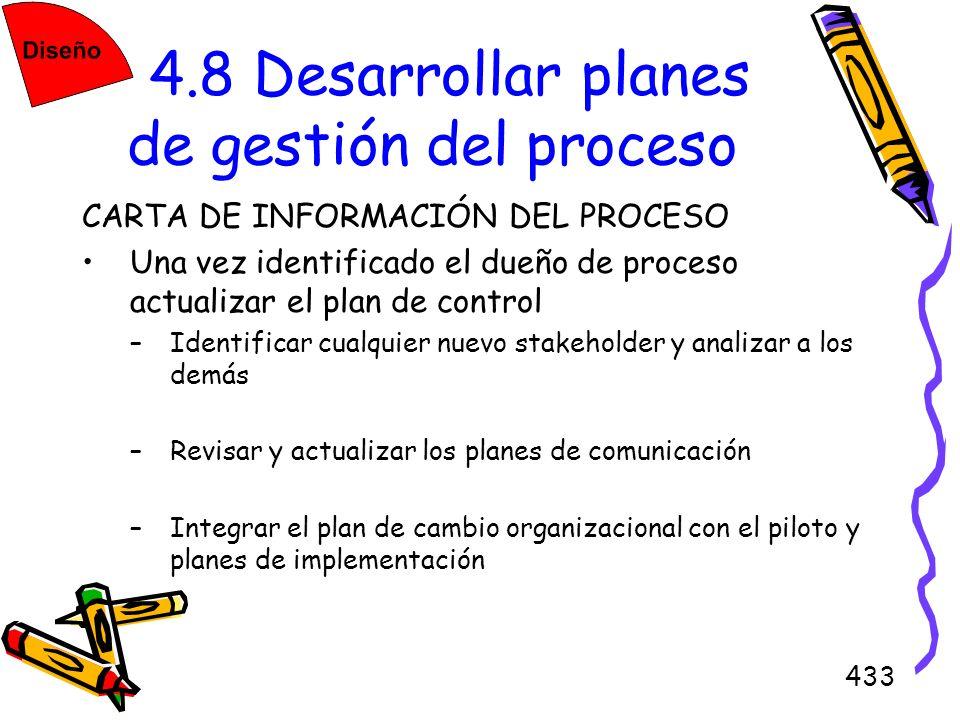 433 4.8 Desarrollar planes de gestión del proceso CARTA DE INFORMACIÓN DEL PROCESO Una vez identificado el dueño de proceso actualizar el plan de cont