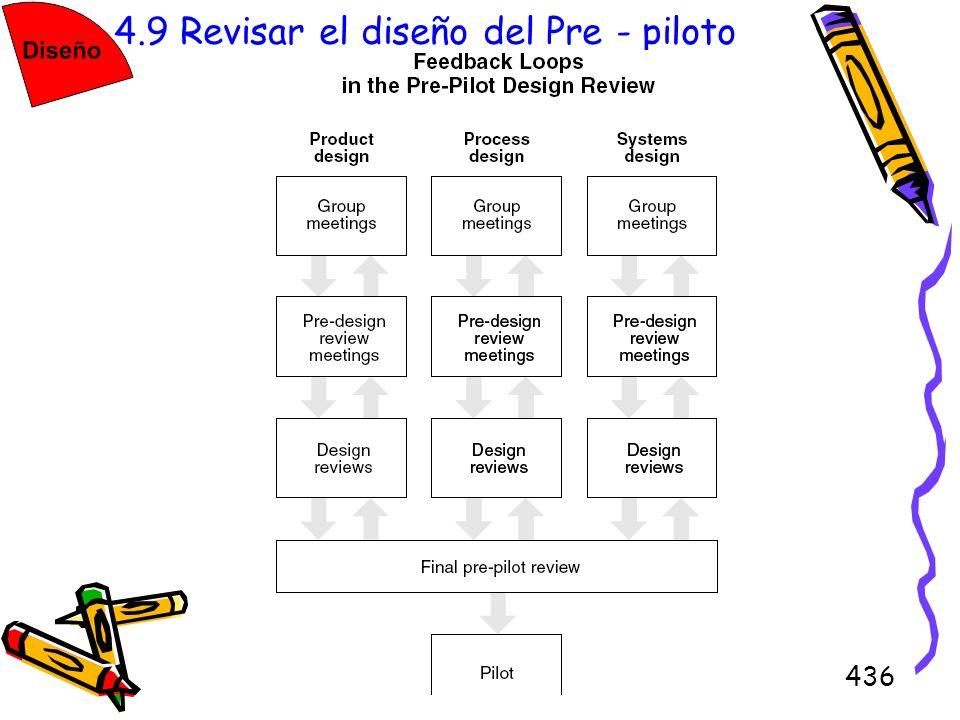 436 4.9 Revisar el diseño del Pre - piloto