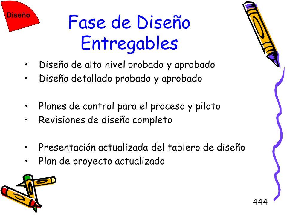 444 Fase de Diseño Entregables Diseño de alto nivel probado y aprobado Diseño detallado probado y aprobado Planes de control para el proceso y piloto