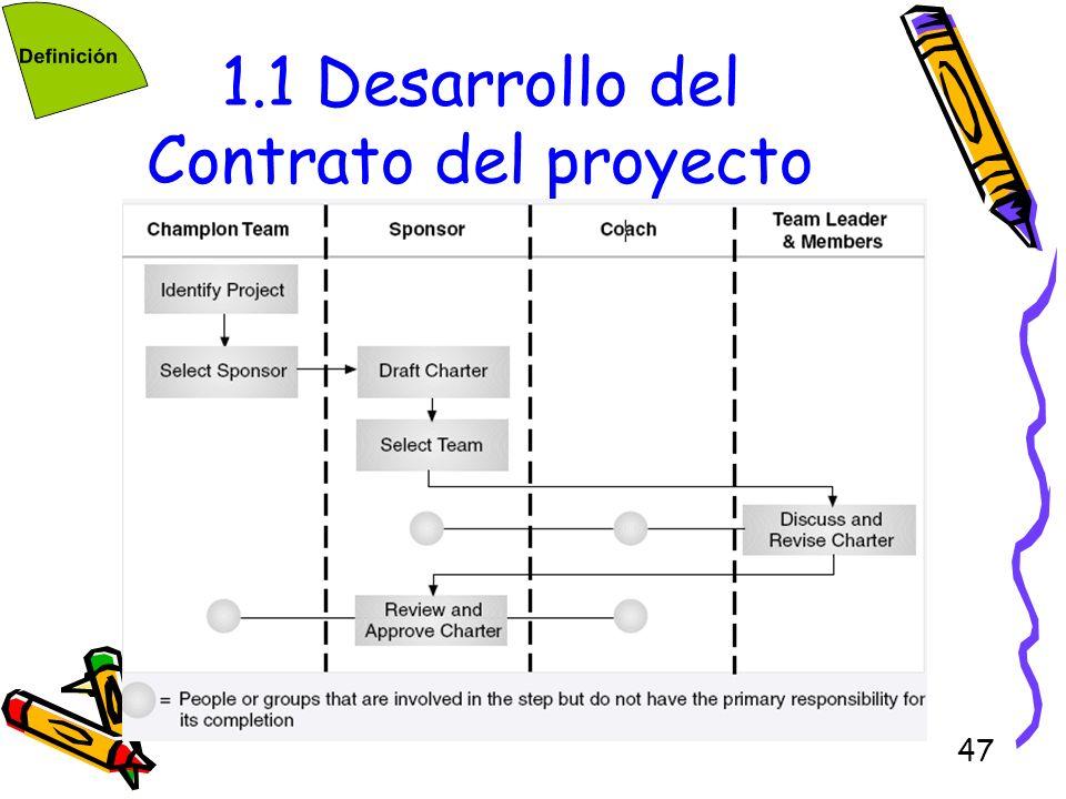 47 1.1 Desarrollo del Contrato del proyecto
