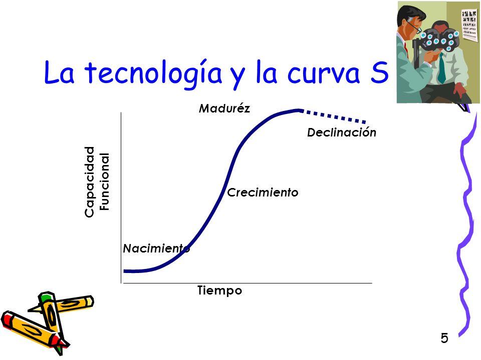 5 La tecnología y la curva S Tiempo Capacidad Funcional Nacimiento Crecimiento Maduréz Declinación