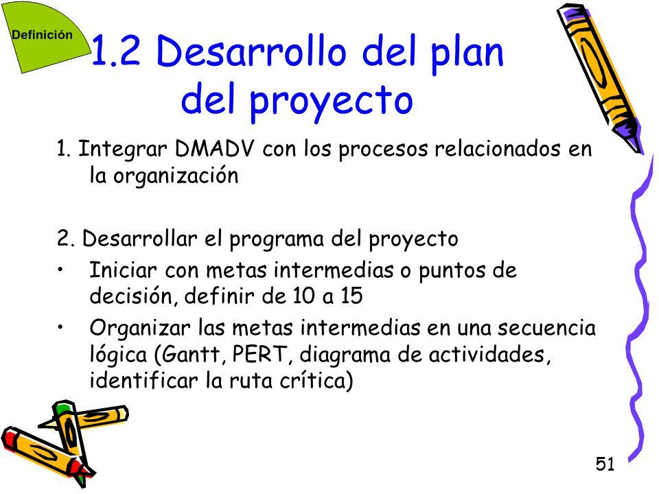 51 1.2 Desarrollo del plan del proyecto 1. Integrar DMADV con los procesos relacionados en la organización 2. Desarrollar el programa del proyecto Ini