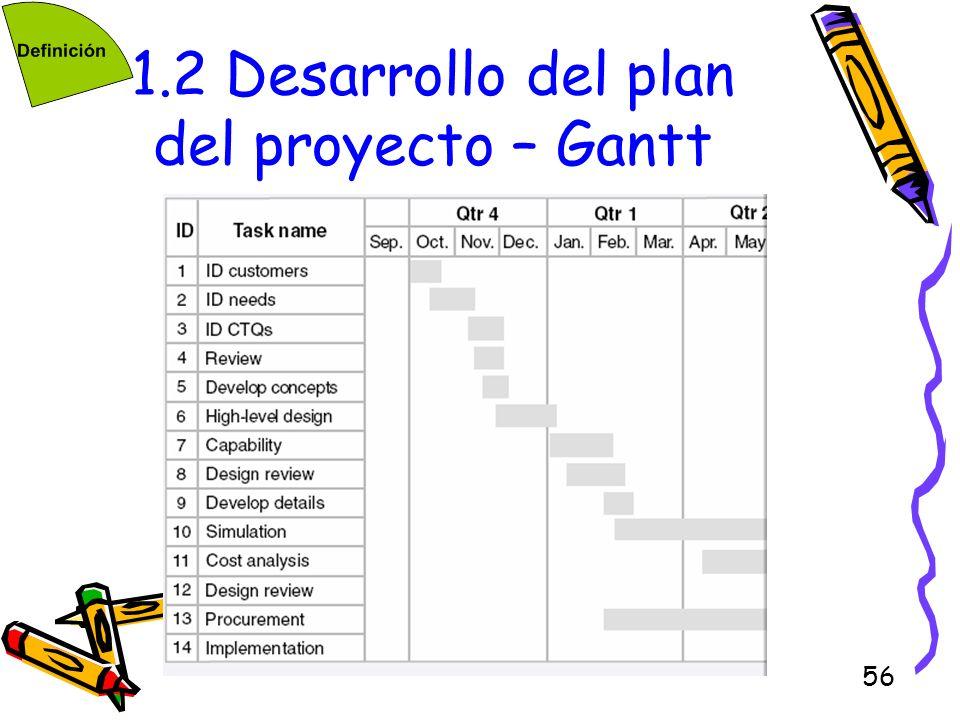 56 1.2 Desarrollo del plan del proyecto – Gantt