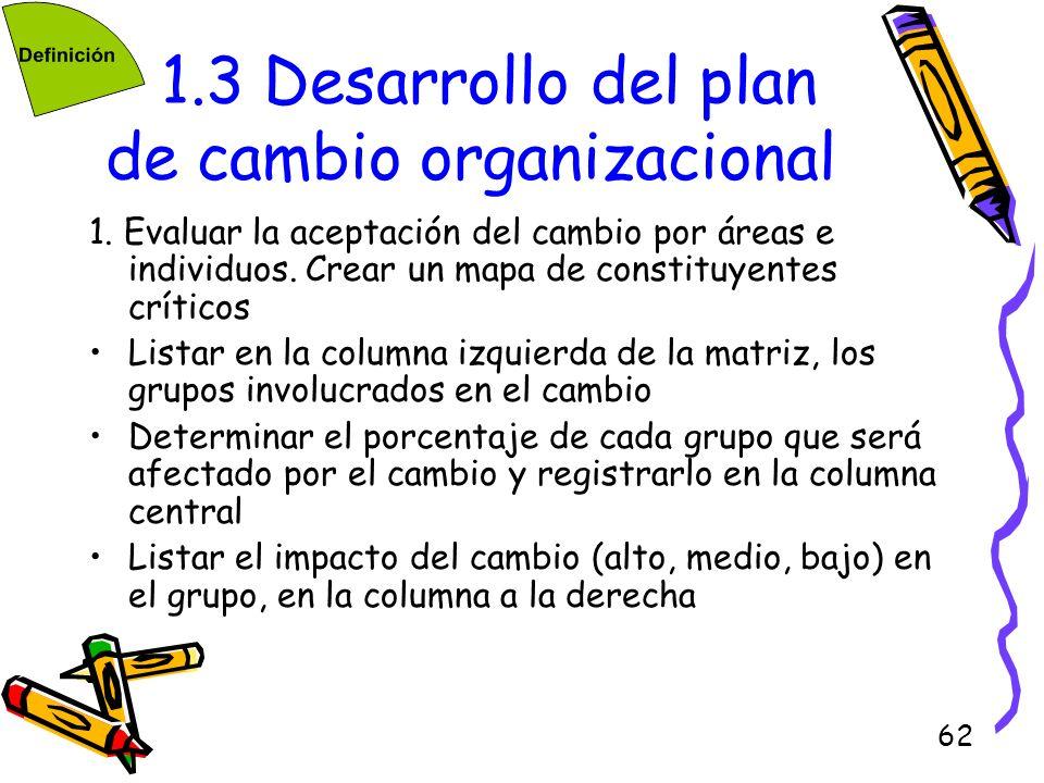 62 1.3 Desarrollo del plan de cambio organizacional 1. Evaluar la aceptación del cambio por áreas e individuos. Crear un mapa de constituyentes crític