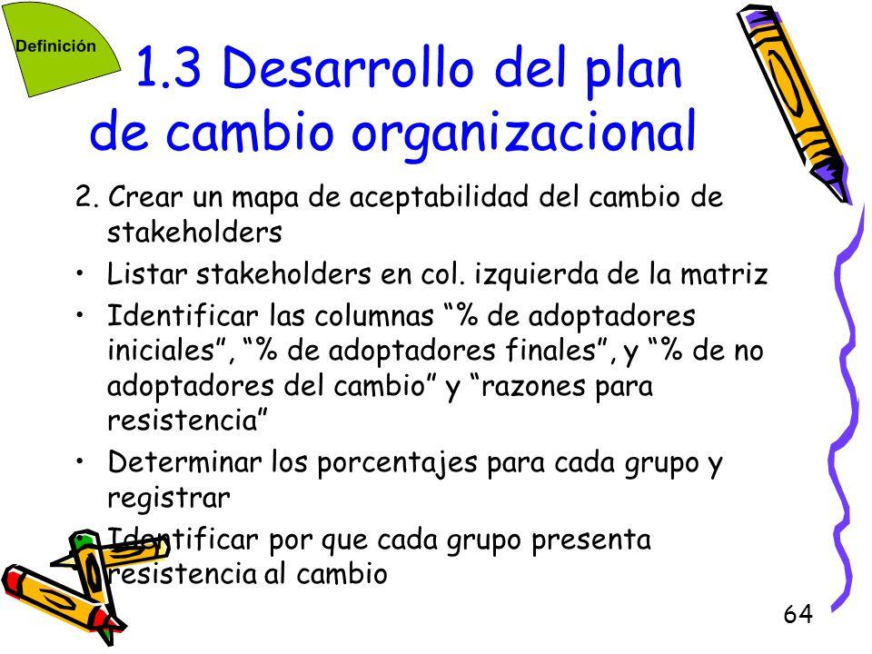 64 1.3 Desarrollo del plan de cambio organizacional 2. Crear un mapa de aceptabilidad del cambio de stakeholders Listar stakeholders en col. izquierda