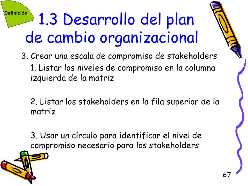 67 1.3 Desarrollo del plan de cambio organizacional 3. Crear una escala de compromiso de stakeholders 1. Listar los niveles de compromiso en la column