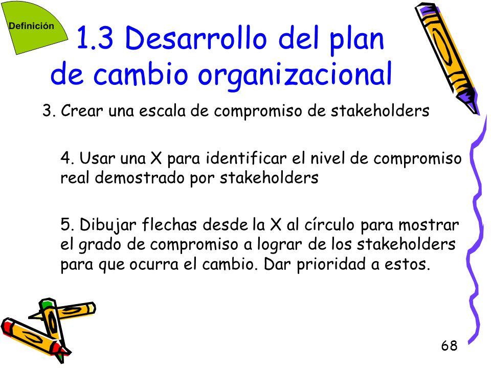 68 1.3 Desarrollo del plan de cambio organizacional 3. Crear una escala de compromiso de stakeholders 4. Usar una X para identificar el nivel de compr