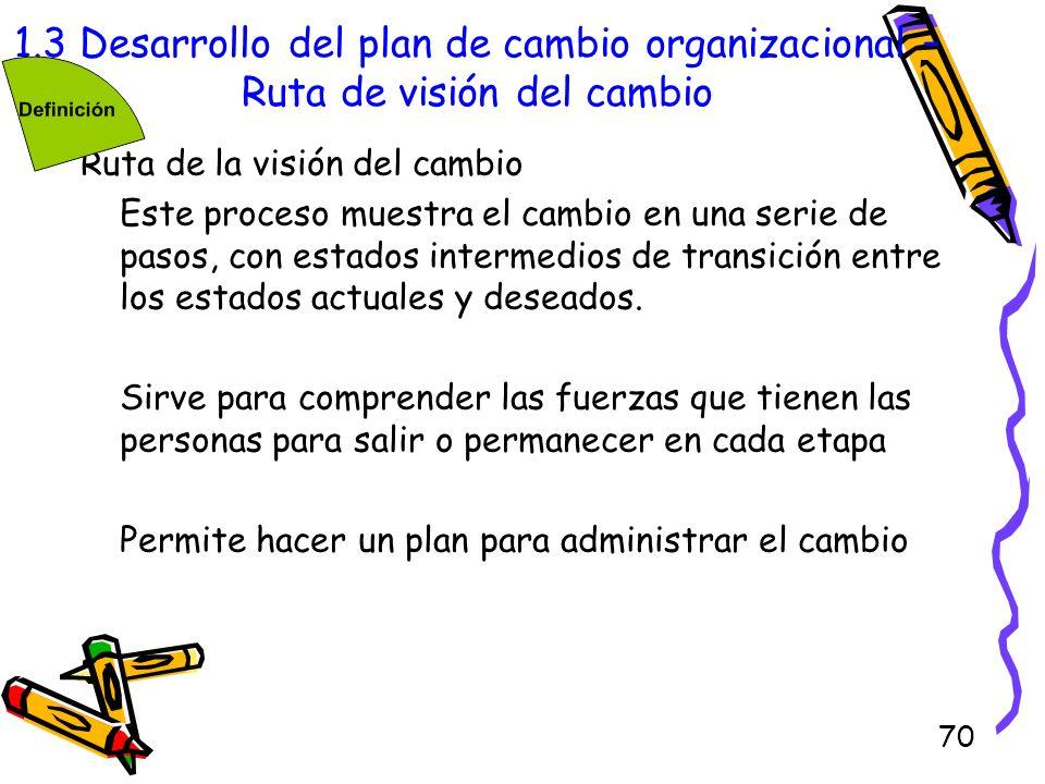 70 1.3 Desarrollo del plan de cambio organizacional – Ruta de visión del cambio Ruta de la visión del cambio Este proceso muestra el cambio en una ser