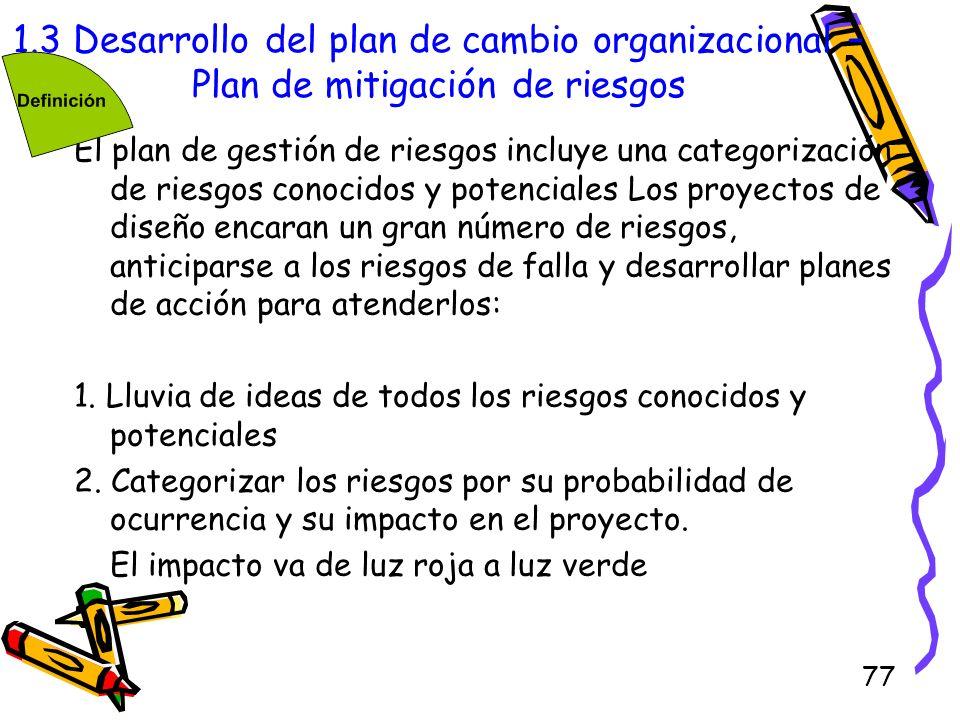 77 1.3 Desarrollo del plan de cambio organizacional – Plan de mitigación de riesgos El plan de gestión de riesgos incluye una categorización de riesgo