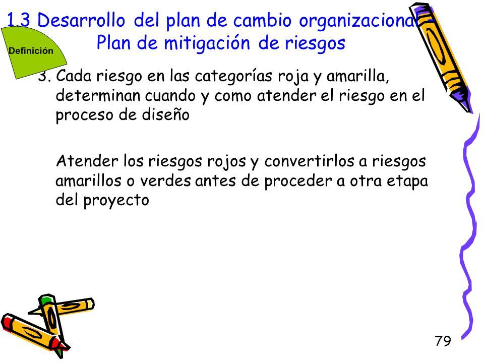 79 1.3 Desarrollo del plan de cambio organizacional – Plan de mitigación de riesgos 3. Cada riesgo en las categorías roja y amarilla, determinan cuand