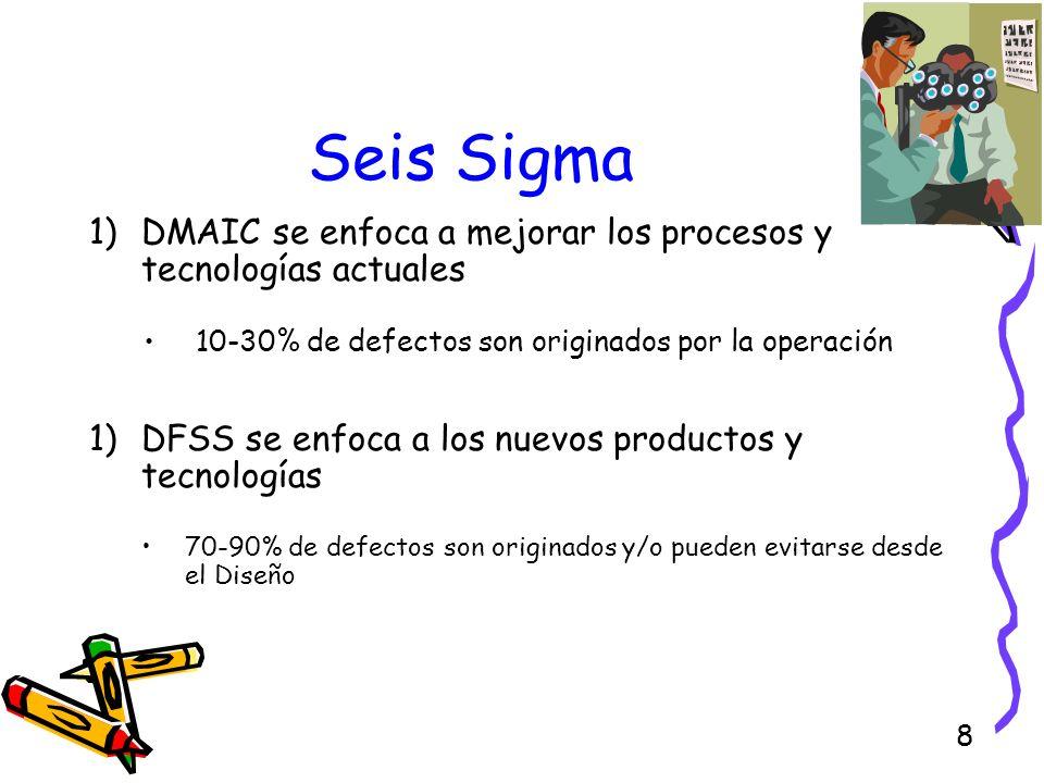 8 Seis Sigma 1)DMAIC se enfoca a mejorar los procesos y tecnologías actuales 10-30% de defectos son originados por la operación 1)DFSS se enfoca a los