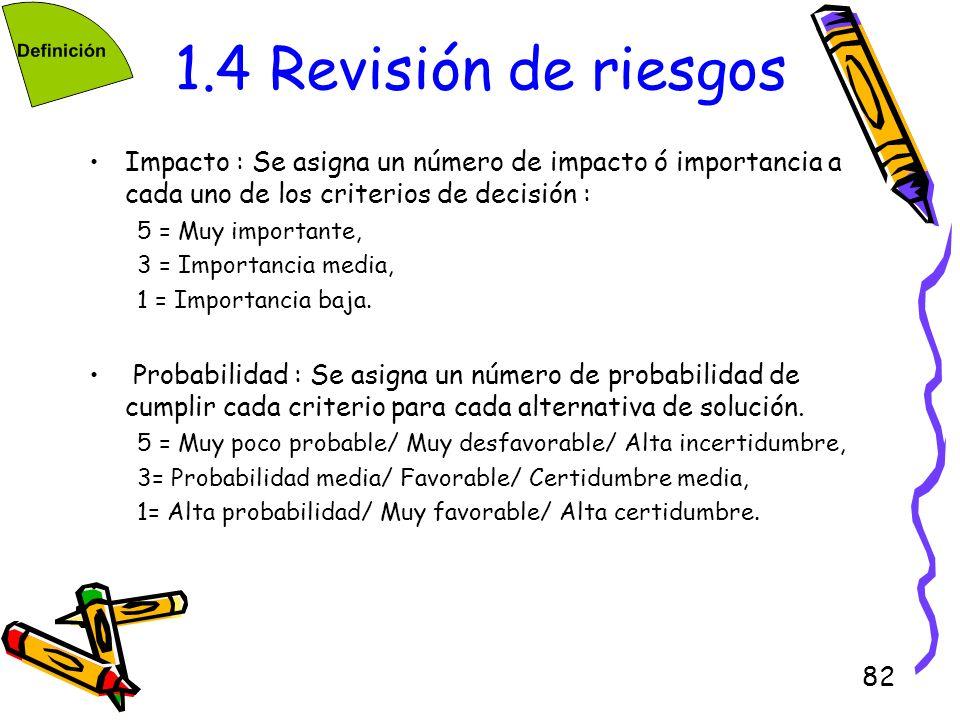 82 1.4 Revisión de riesgos Impacto : Se asigna un número de impacto ó importancia a cada uno de los criterios de decisión : 5 = Muy importante, 3 = Im