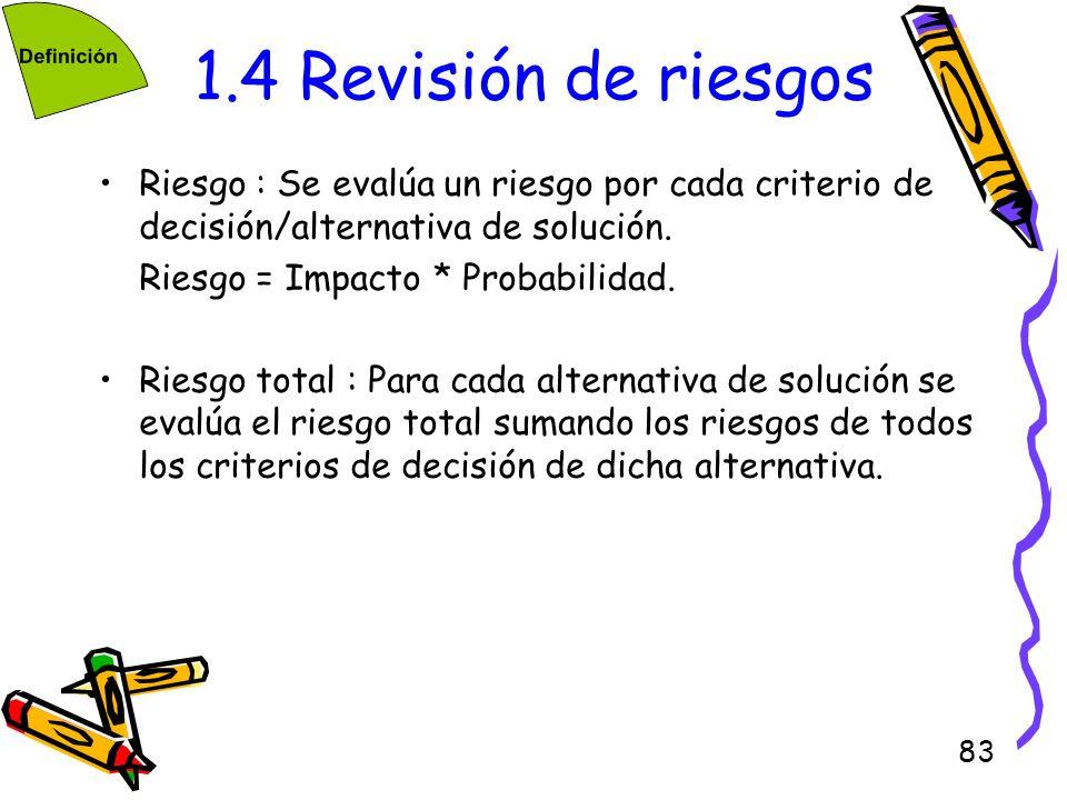 83 1.4 Revisión de riesgos Riesgo : Se evalúa un riesgo por cada criterio de decisión/alternativa de solución. Riesgo = Impacto * Probabilidad. Riesgo
