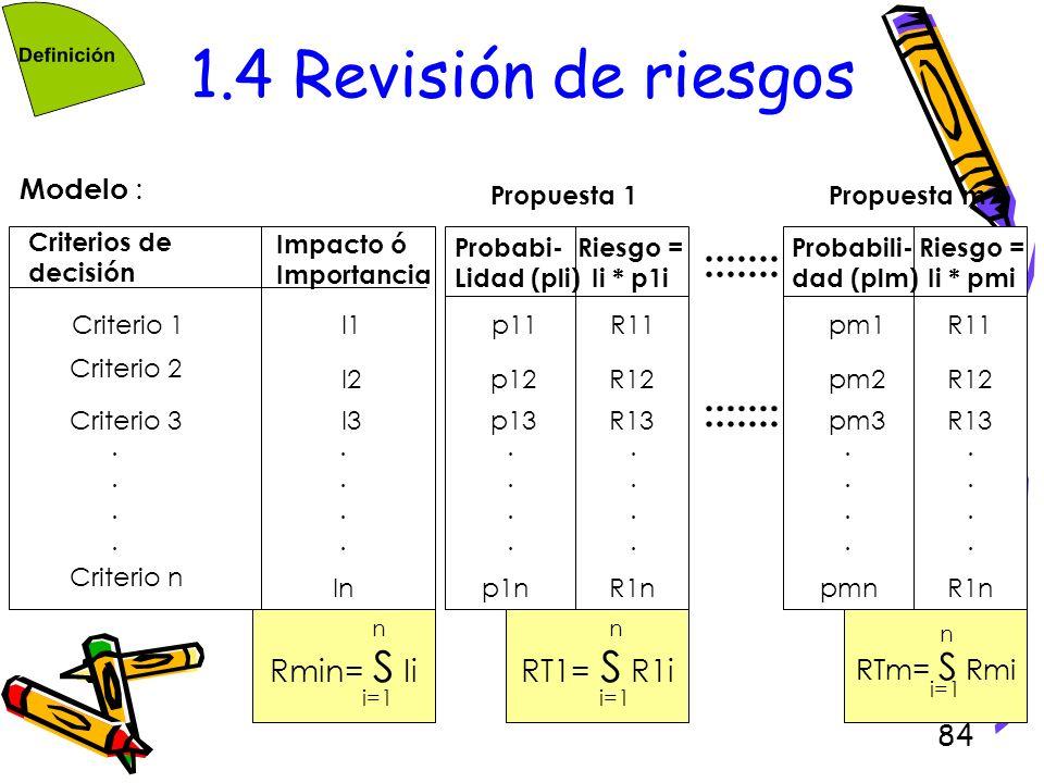 84 1.4 Revisión de riesgos Modelo : Criterios de decisión Criterio 1 Criterio 2 Criterio 3 Criterio n........ Impacto ó Importancia I1 I2 I3........ I