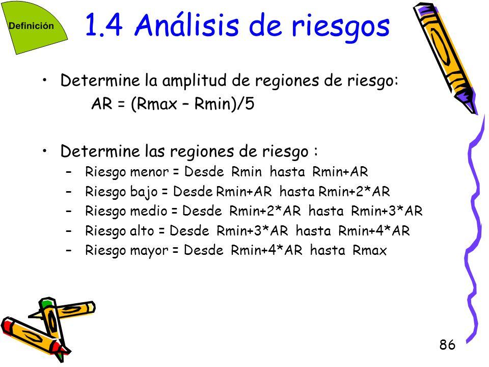 86 1.4 Análisis de riesgos Determine la amplitud de regiones de riesgo: AR = (Rmax – Rmin)/5 Determine las regiones de riesgo : – Riesgo menor = Desde