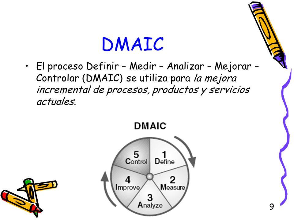 9 DMAIC El proceso Definir – Medir – Analizar – Mejorar – Controlar (DMAIC) se utiliza para la mejora incremental de procesos, productos y servicios a
