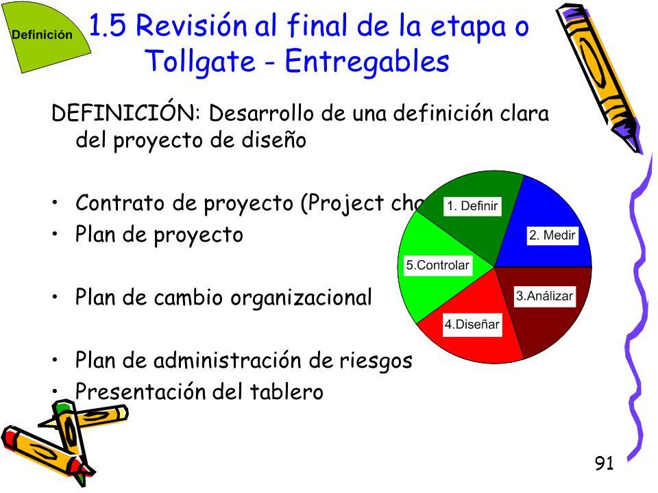 91 1.5 Revisión al final de la etapa o Tollgate - Entregables DEFINICIÓN: Desarrollo de una definición clara del proyecto de diseño Contrato de proyec