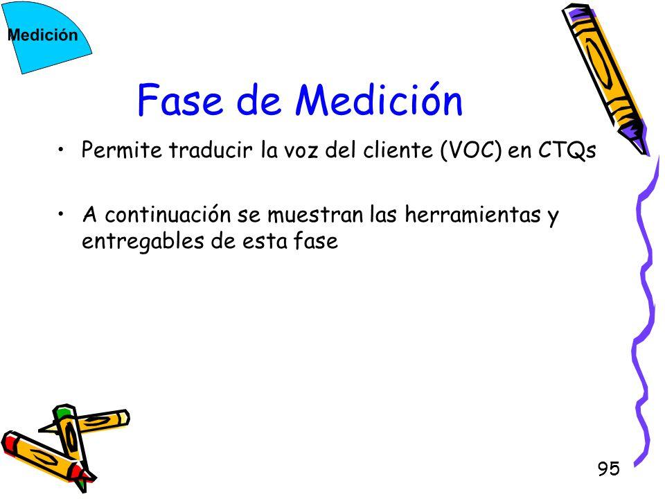 95 Fase de Medición Permite traducir la voz del cliente (VOC) en CTQs A continuación se muestran las herramientas y entregables de esta fase
