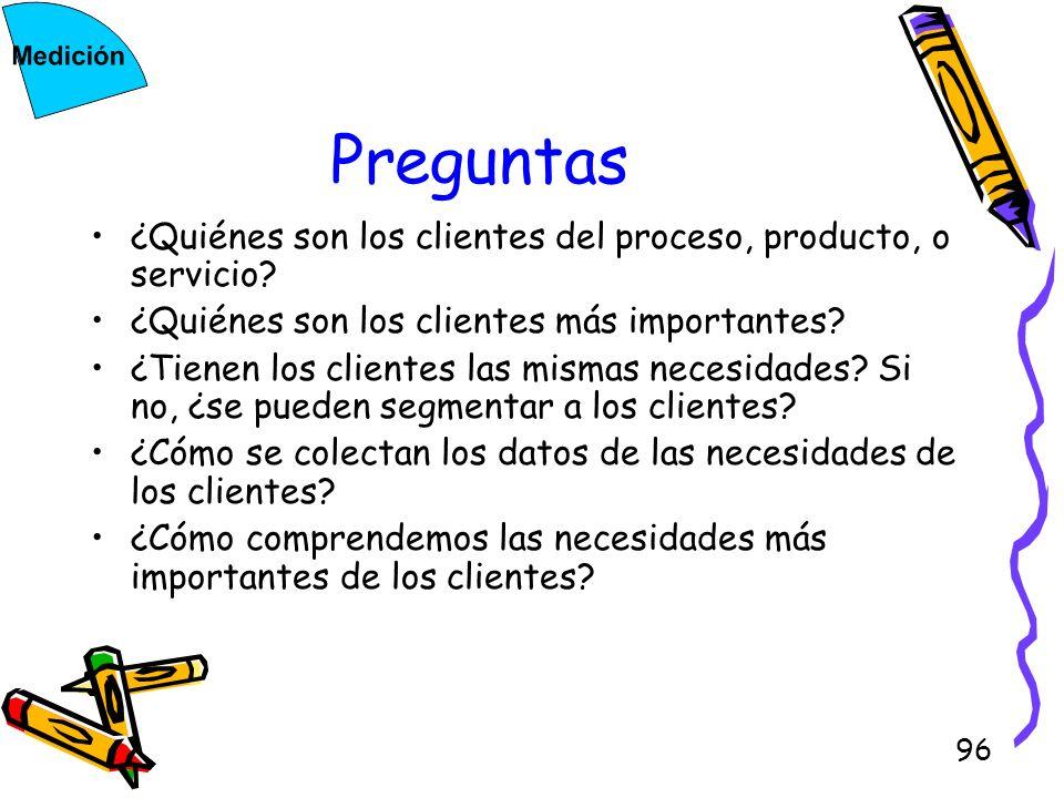 96 Preguntas ¿Quiénes son los clientes del proceso, producto, o servicio? ¿Quiénes son los clientes más importantes? ¿Tienen los clientes las mismas n