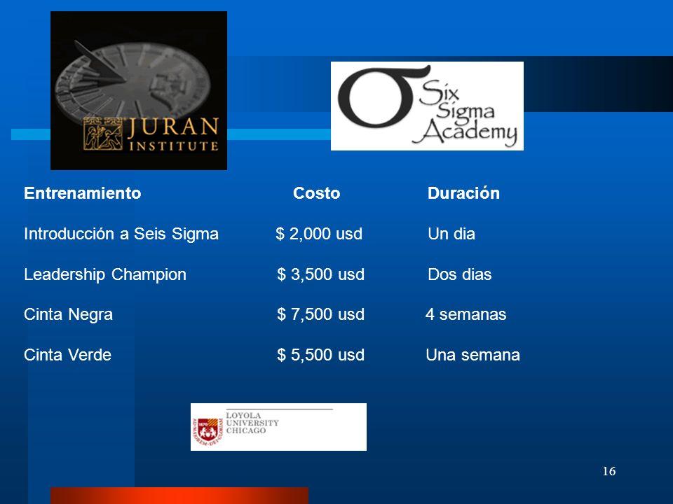 16 Entrenamiento CostoDuración Introducción a Seis Sigma $ 2,000 usd Un dia Leadership Champion $ 3,500 usdDos dias Cinta Negra $ 7,500 usd 4 semanas
