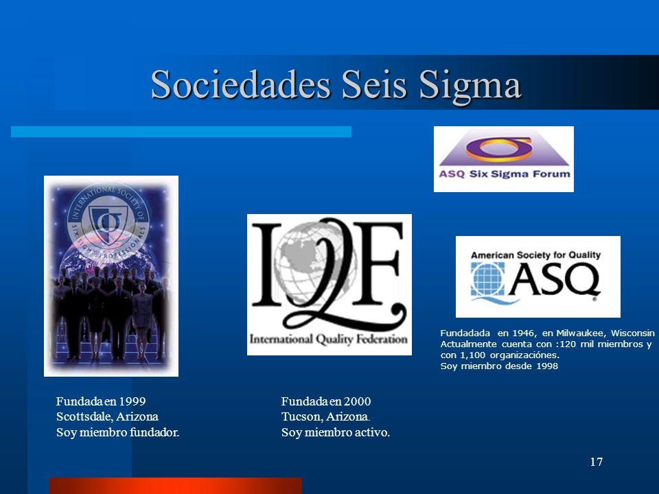 17 Sociedades Seis Sigma Fundada en 1999 Scottsdale, Arizona Soy miembro fundador. Fundada en 2000 Tucson, Arizona. Soy miembro activo. Fundadada en 1