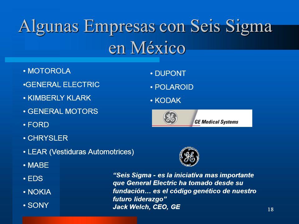 18 Algunas Empresas con Seis Sigma en México MOTOROLA GENERAL ELECTRIC KIMBERLY KLARK GENERAL MOTORS FORD CHRYSLER LEAR (Vestiduras Automotrices) MABE