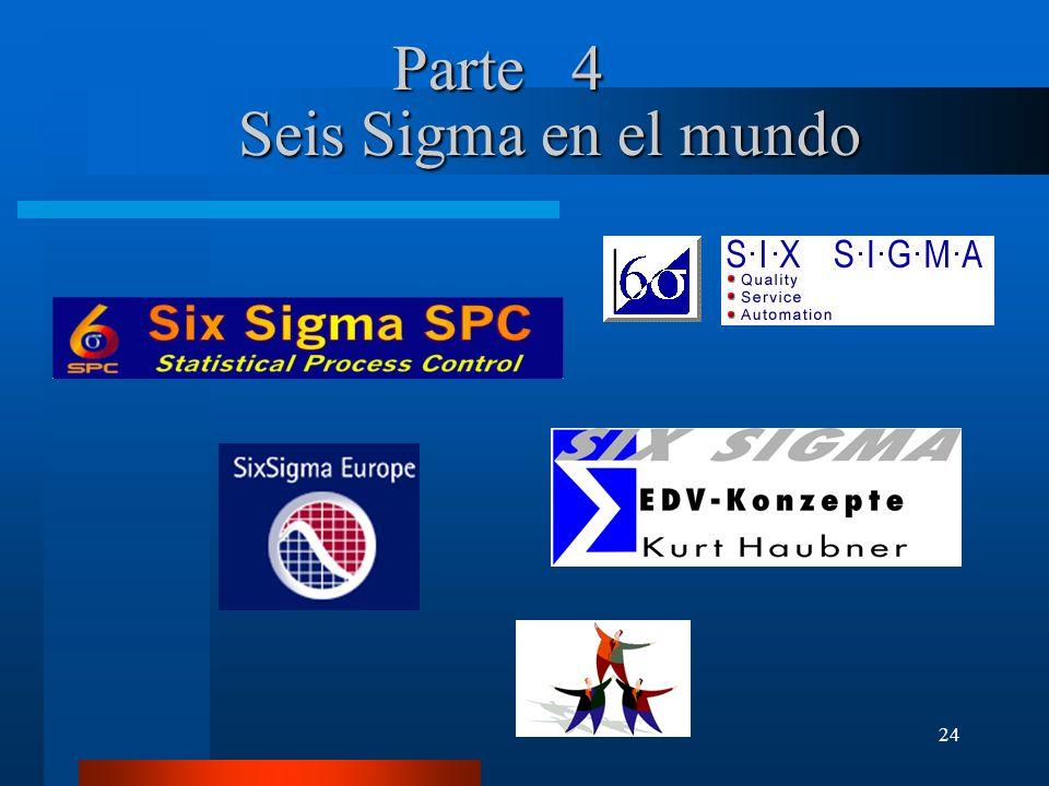 24 Seis Sigma en el mundo Parte 4
