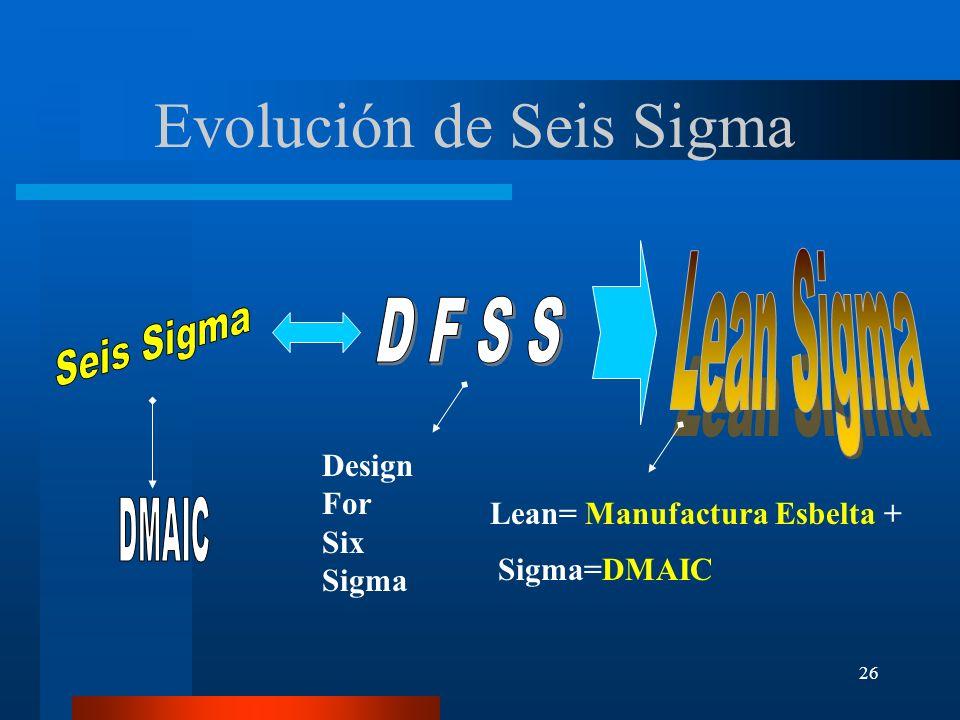 26 Evolución de Seis Sigma Design For Six Sigma Lean= Manufactura Esbelta + Sigma=DMAIC