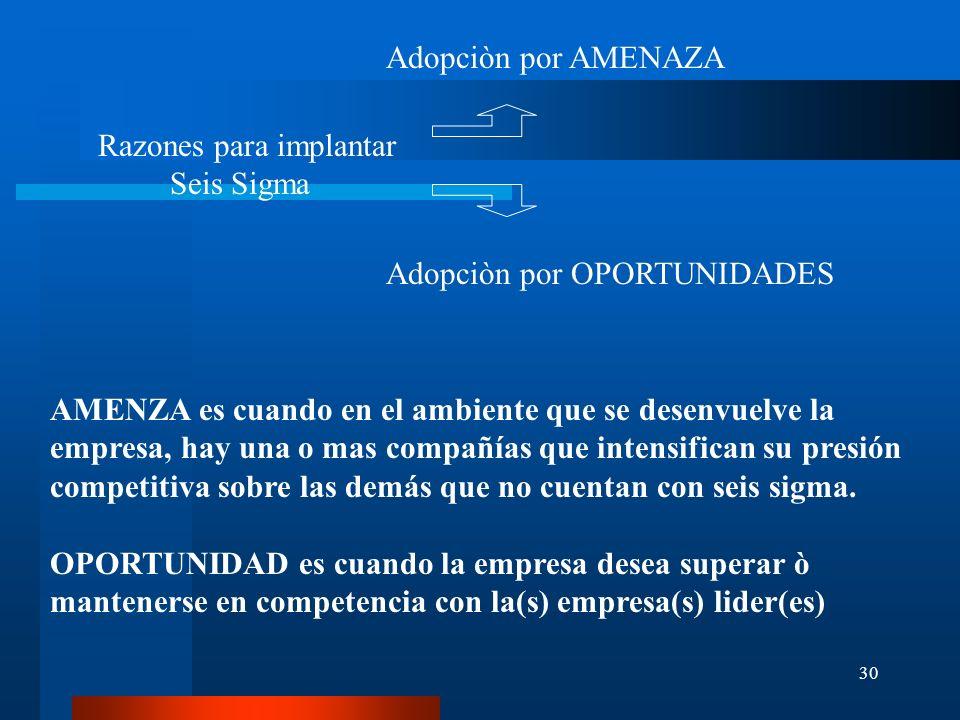 30 Razones para implantar Seis Sigma Adopciòn por AMENAZA Adopciòn por OPORTUNIDADES AMENZA es cuando en el ambiente que se desenvuelve la empresa, ha