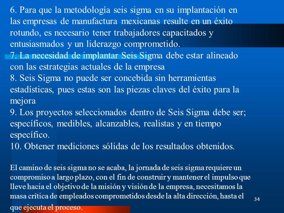 34 6. Para que la metodología seis sigma en su implantación en las empresas de manufactura mexicanas resulte en un éxito rotundo, es necesario tener t