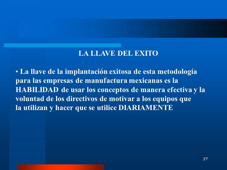 37 LA LLAVE DEL EXITO La llave de la implantación exitosa de esta metodología para las empresas de manufactura mexicanas es la HABILIDAD de usar los c