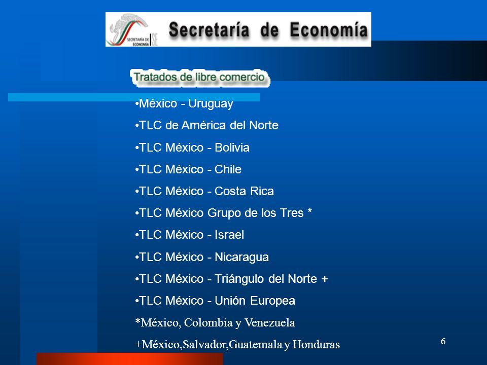 6 México - Uruguay TLC de América del Norte TLC México - Bolivia TLC México - Chile TLC México - Costa Rica TLC México Grupo de los Tres * TLC México