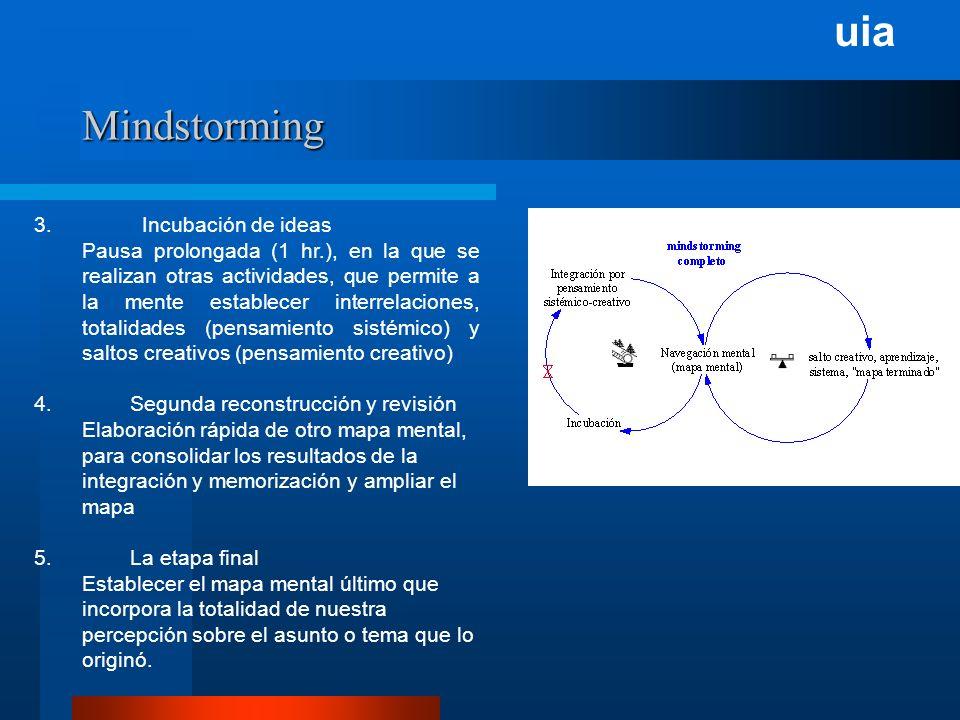 uiaMindstorming 3.