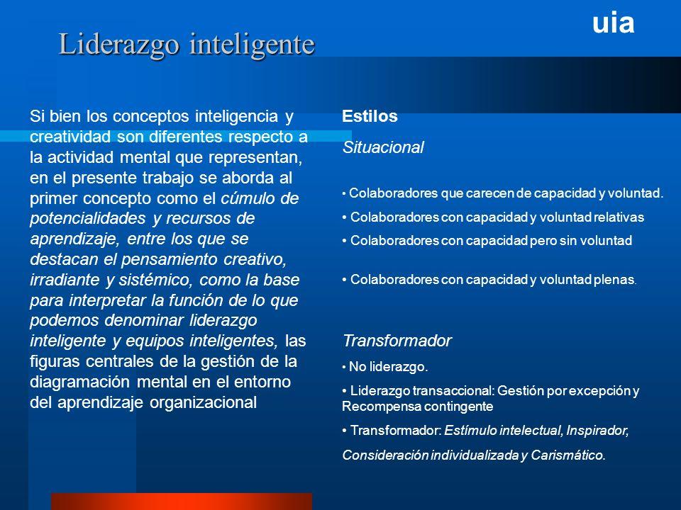 uia Liderazgo inteligente Si bien los conceptos inteligencia y creatividad son diferentes respecto a la actividad mental que representan, en el presente trabajo se aborda al primer concepto como el cúmulo de potencialidades y recursos de aprendizaje, entre los que se destacan el pensamiento creativo, irradiante y sistémico, como la base para interpretar la función de lo que podemos denominar liderazgo inteligente y equipos inteligentes, las figuras centrales de la gestión de la diagramación mental en el entorno del aprendizaje organizacional Estilos Situacional Colaboradores que carecen de capacidad y voluntad.