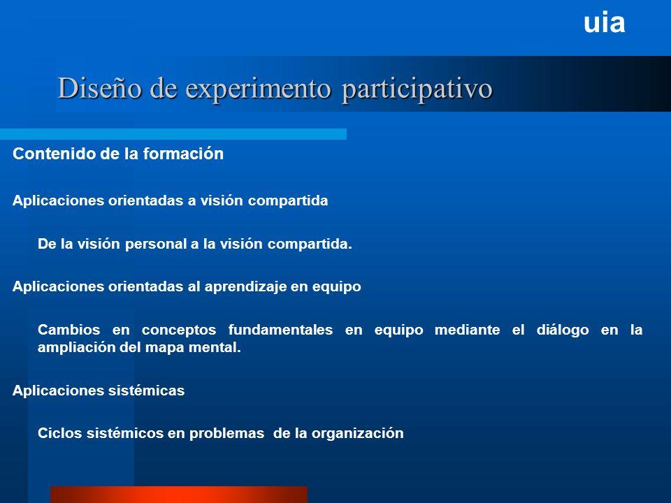 uia Diseño de experimento participativo Contenido de la formación Aplicaciones orientadas a visión compartida De la visión personal a la visión compartida.