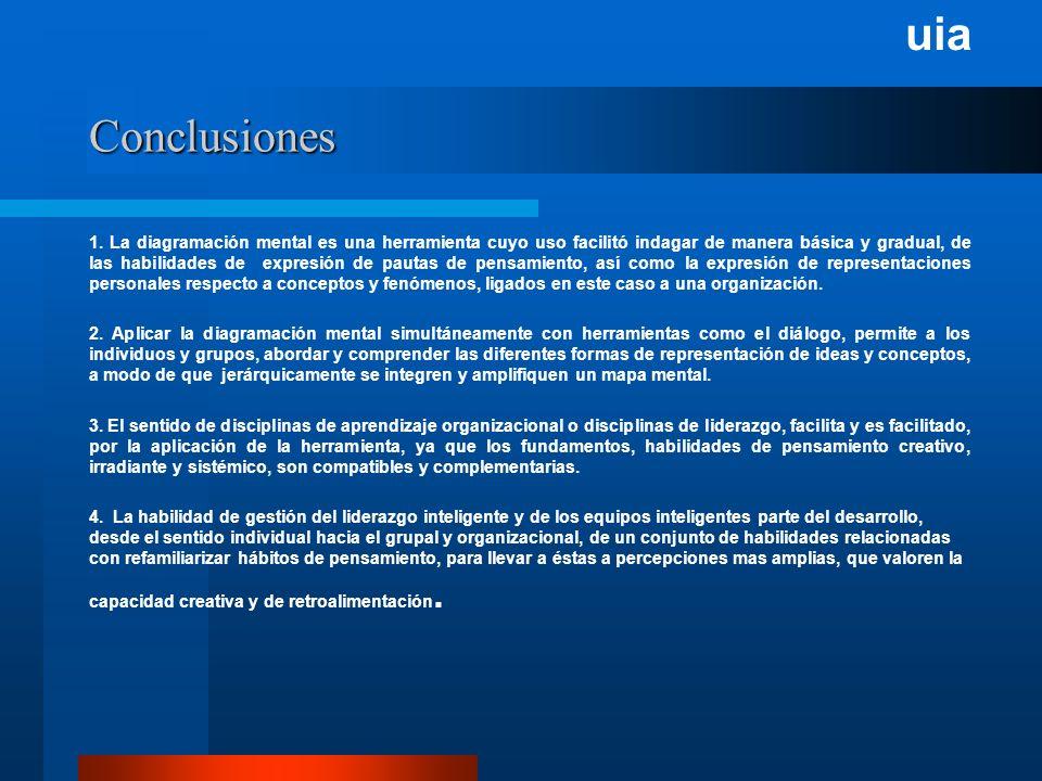 uiaConclusiones 1.
